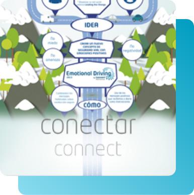 Las carreteras del siglo XXI: las redes sociales